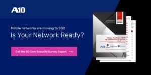 5G Core Security Survey