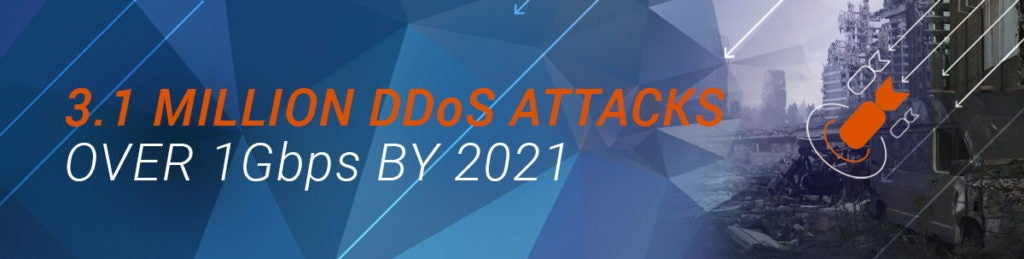 3.1 Million DDoS Attacks over 1Gbps by 2021