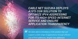 Cable Net Suzuka Case Study