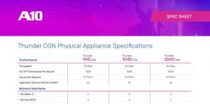 Thunder Carrier-Grade Networking (CGN) Appliance Model Comparisons