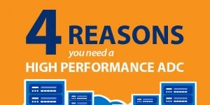 4 Reasons You Need a High Performance ADC