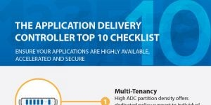 The Application Delivery Controller Top 10 Checklist