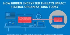How Hidden Encrypted Threats Impact Federal Organizations Today