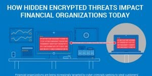 How Hidden Encrypted Threats Impact Financial Organizations Today