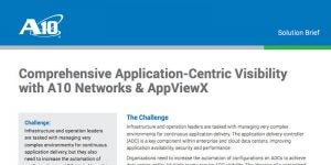 Comprehensive Application-Centric Visibility with A10 Networks & AppViewX