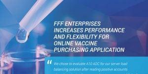 FFF Enterprises Case Study