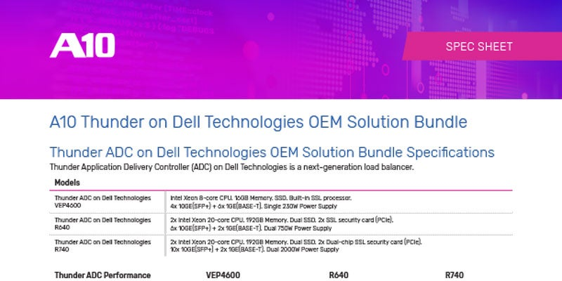 A10 Thunder on Dell Technologies OEM Solution