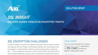 SSL Insight: Uncover Hidden Threats in Encrypted Traffic Solution Brief