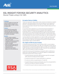 SSL Insight for RSA Security Analytics Solution Brief
