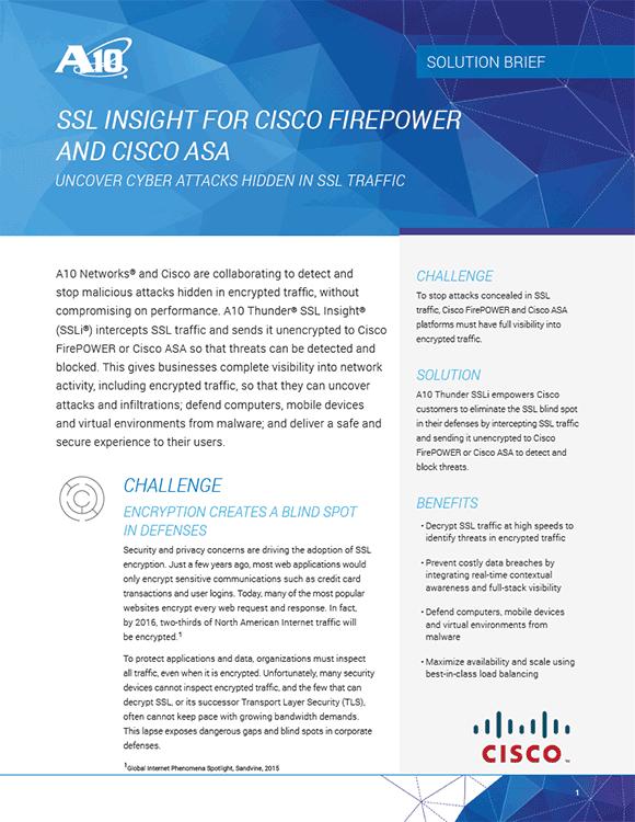 SSL Insight for Cisco FirePOWER and Cisco ASA