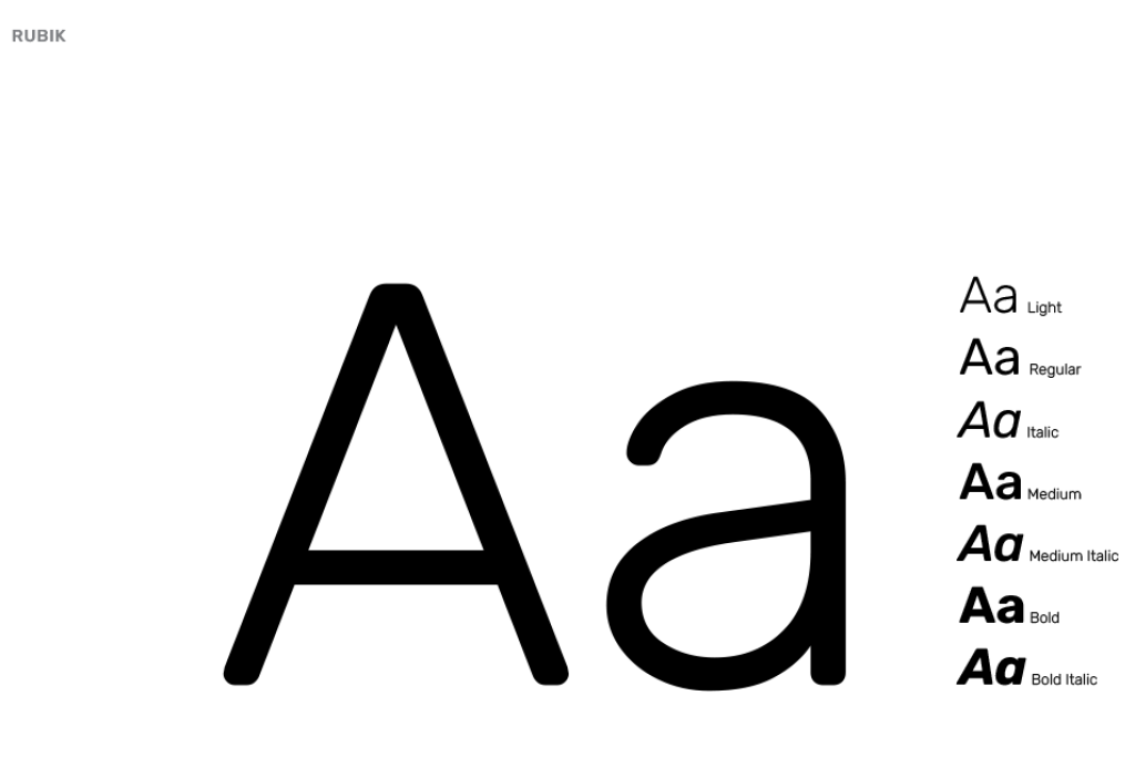 A10 Networks Typography