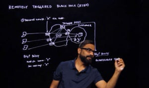 Remotely Triggered Black Hole Routing