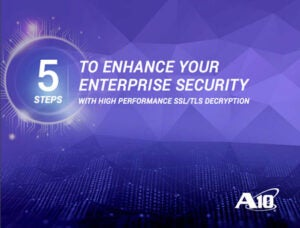 5 Steps to Enhance Your Enterprise Security with High Performance SSL/TLS Decryption
