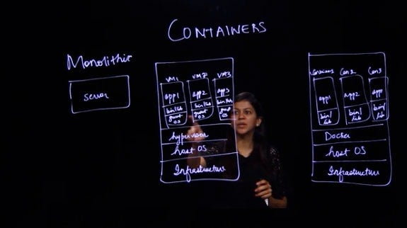 Containers, Why Do We Need Them?