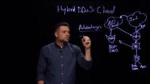 Hybrid DDoS Cloud