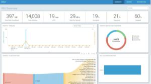 Introducing the Application Firewall Splunk App
