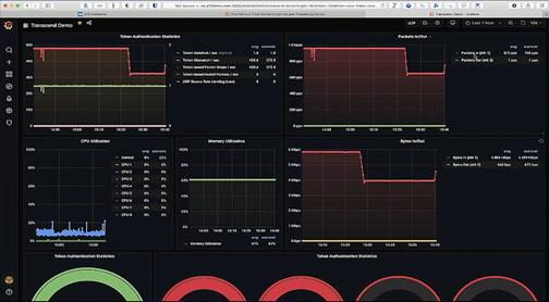 Dashboard: network visibility event monitoring and alerting