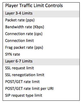 Player Traffic Limit Controls